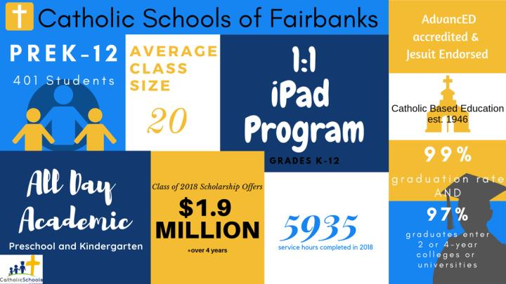 Catholic Schools of Fairbanks